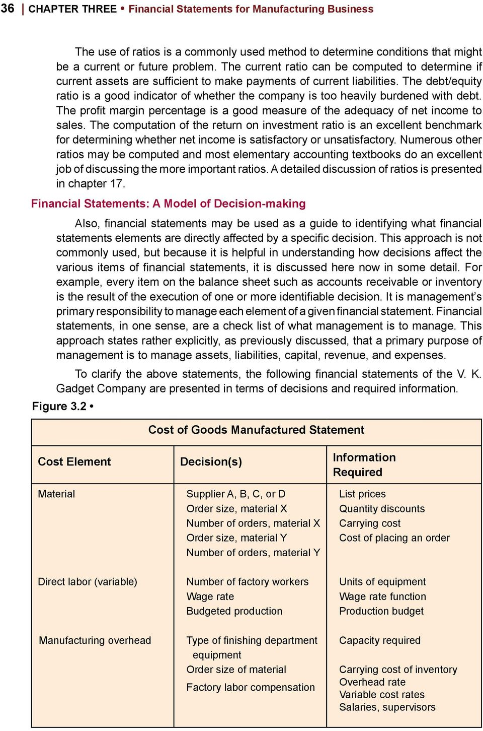 Financial Statements for Manufacturing Businesses - PDF