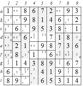 A Review of Sudoku Solving using Patterns - PDF