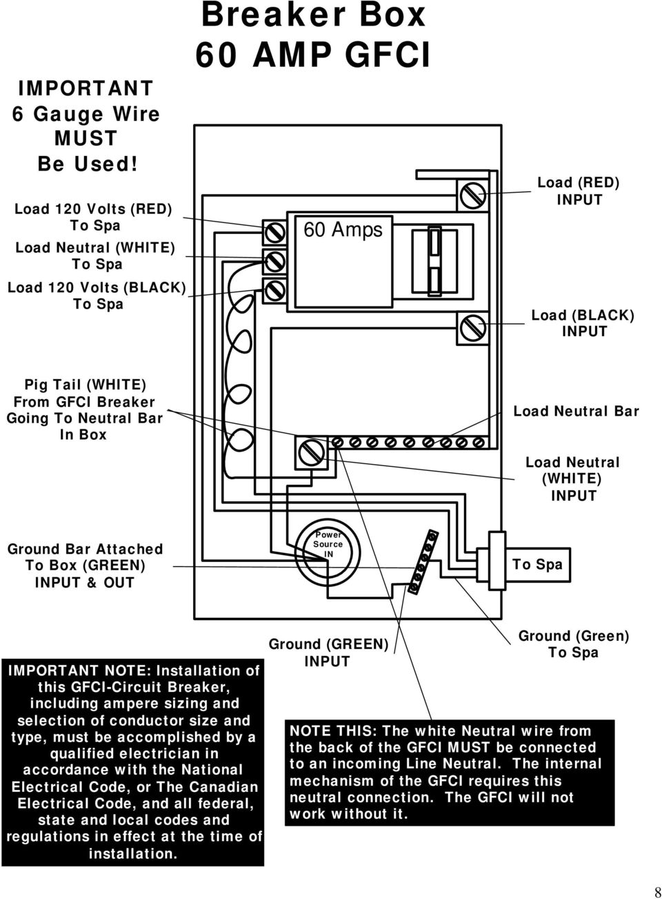 Cool Nights Series Owner S Manual Pdf Ground Fault Breaker Wiring Diagram For Spas Neutral Bar In Box Load White Input Attached