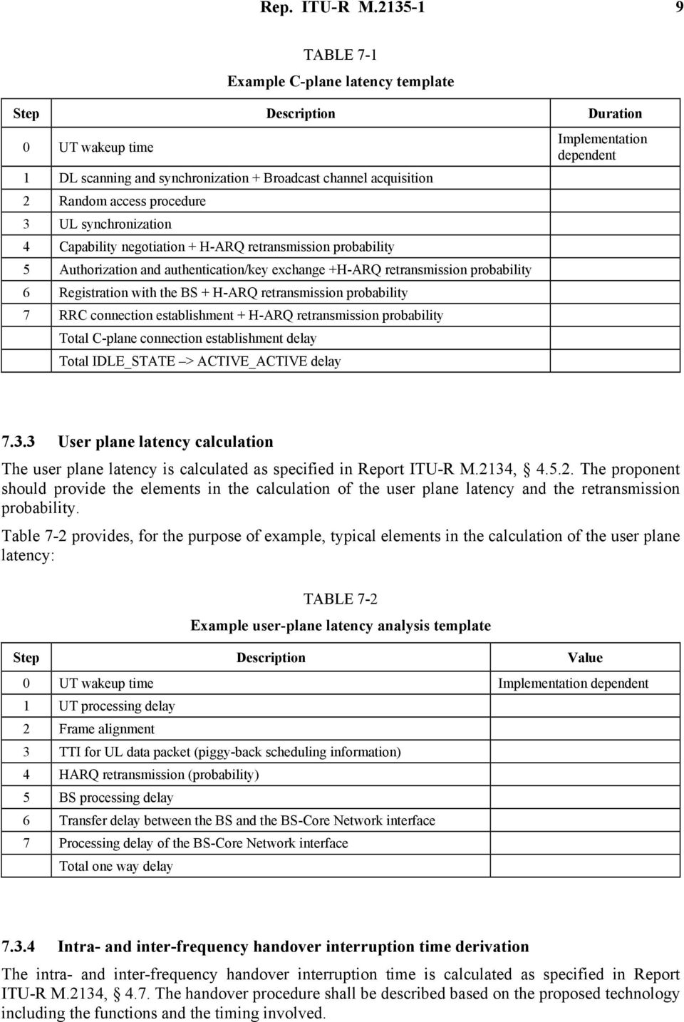 Guidelines for evaluation of radio interface technologies