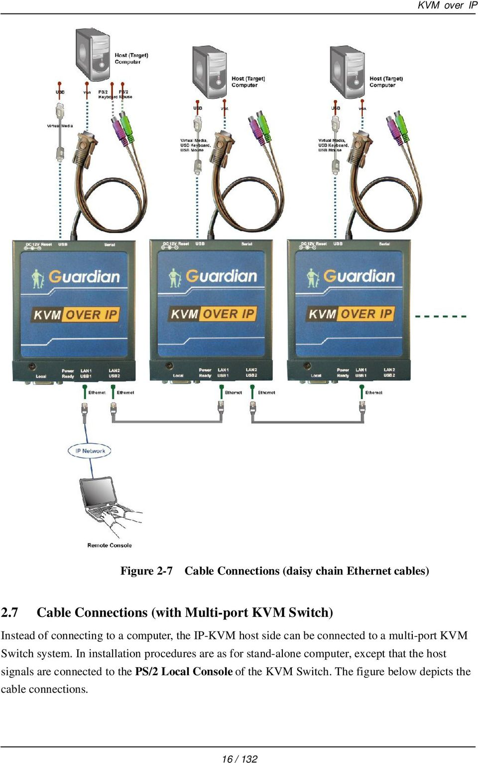 Kvm Over Ip Ipk 101 Dongle User Manual Pdf Multi Computer Ethernet Connection Diagram Side Can Be Connected To A Port Switch System