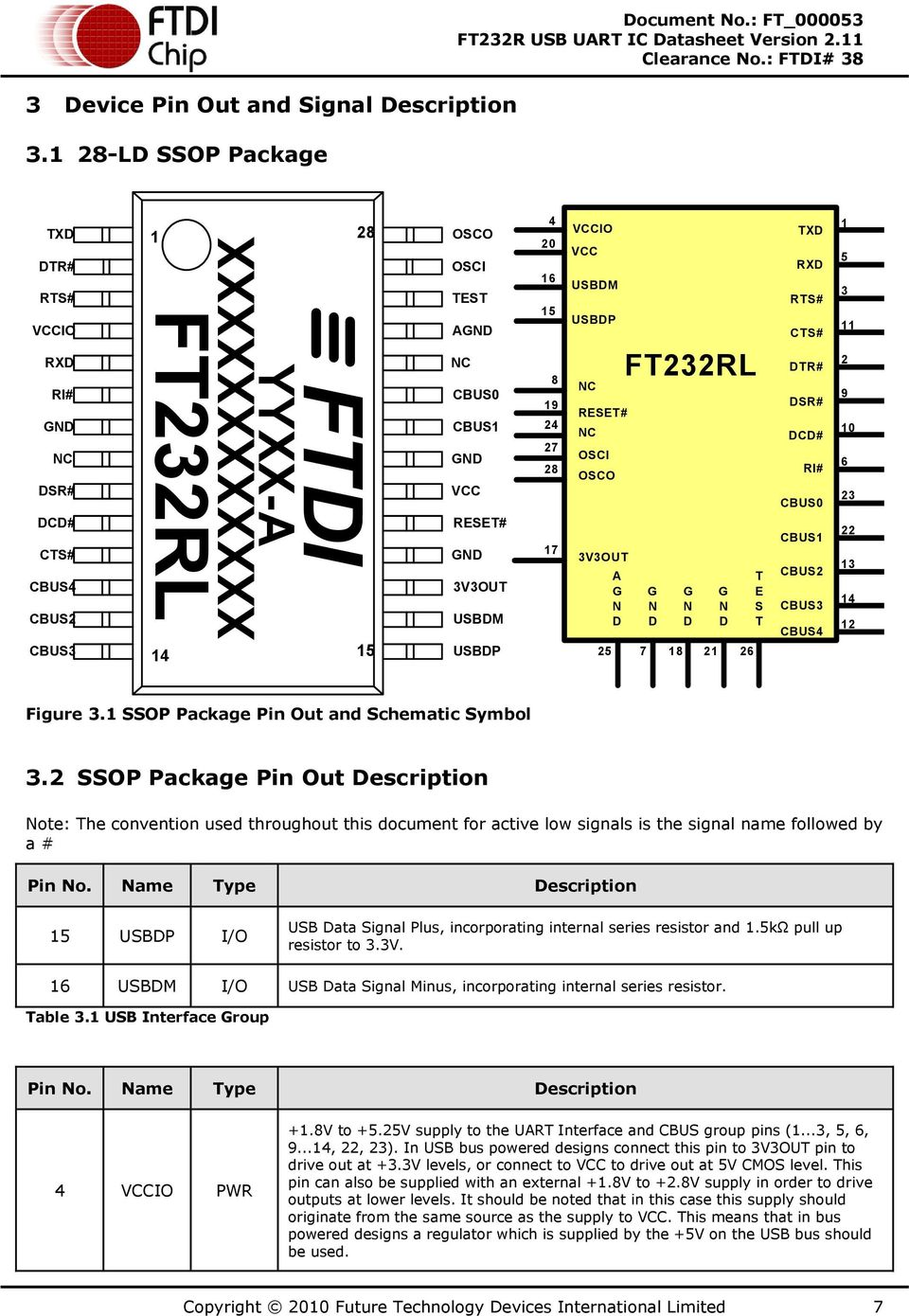 Future Technology Devices International Ltd Ft232r Usb Uart Ic Pdf Schematic Symbol Vccio Vcc Usbm Usbp C Reset Osci Osco 3v3out A Ft232rl 25 7 18
