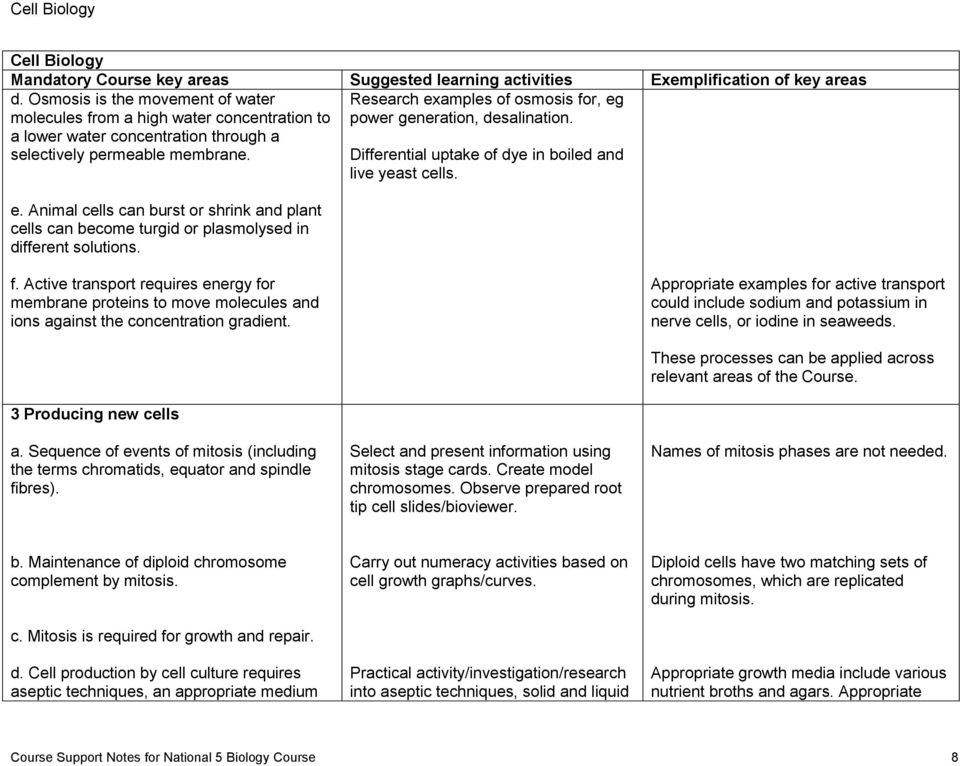 National 5 Biology Course Support Notes Pdf