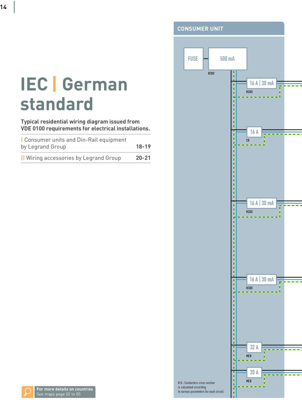 International Electrical Standards Regulations Pdf Rcbo Wiring Diagram Consumer Units And Din Rail Equipment By Legrand Group 18 19 Accessories