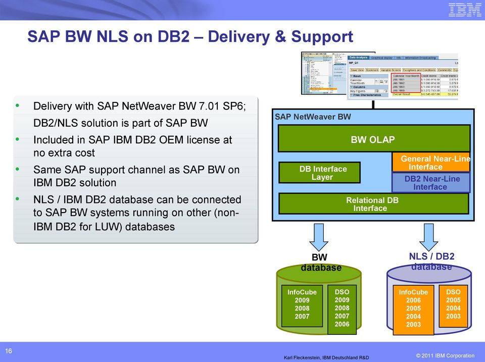 IBM DB2 specific SAP NetWeaver Business Warehouse Near-Line Storage