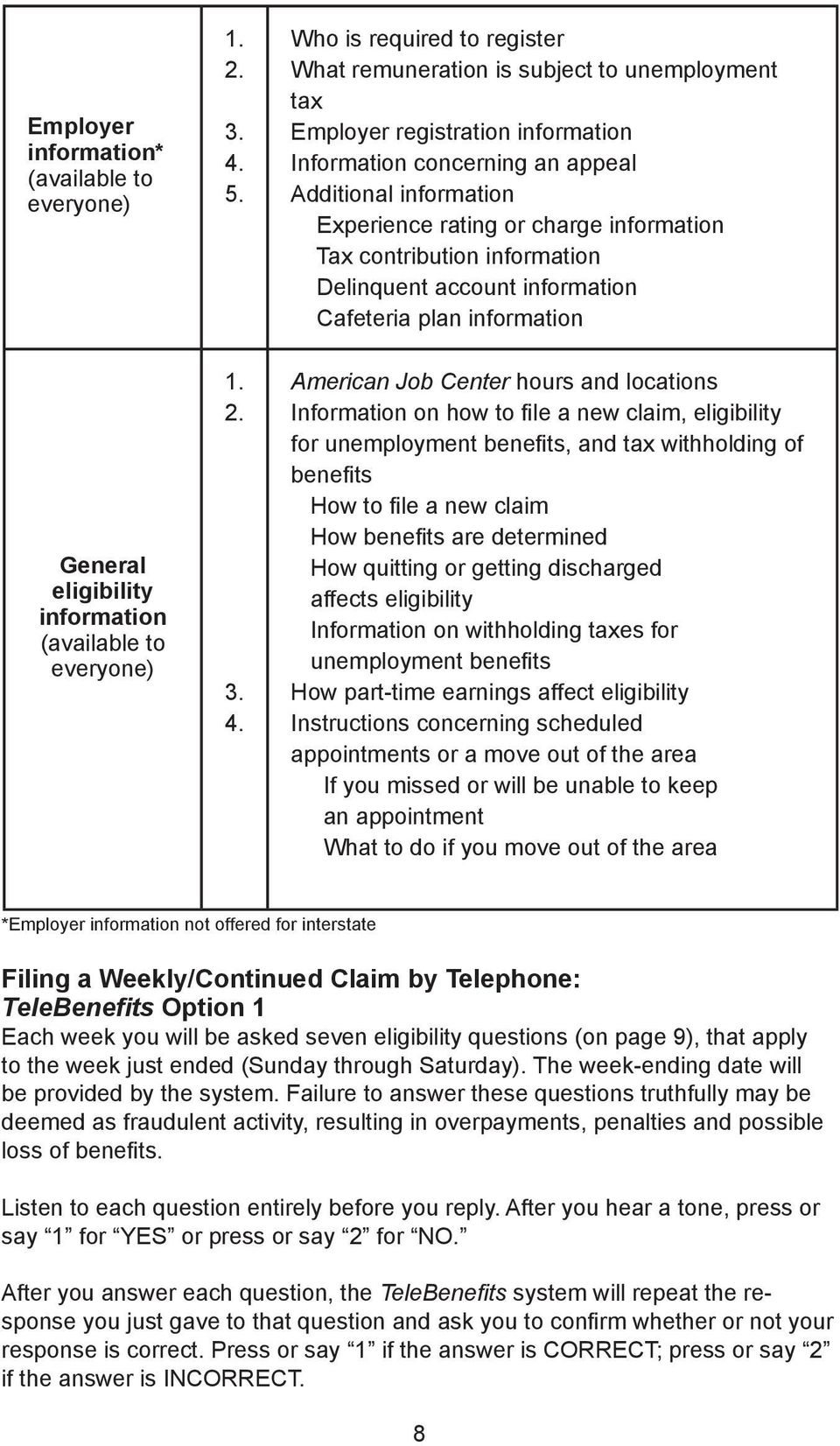 Unemployment Insurance A Guide To Collecting Benefits In The State