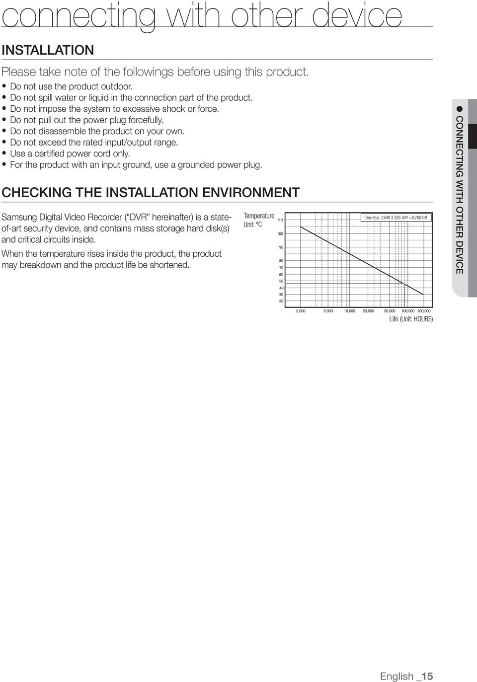 4 Channel Dvr User Manual Sds P Pdf 8 Samsung Security Wiring Diagram Do Not Disassemble The Product On Your Own Exceed Rated Input