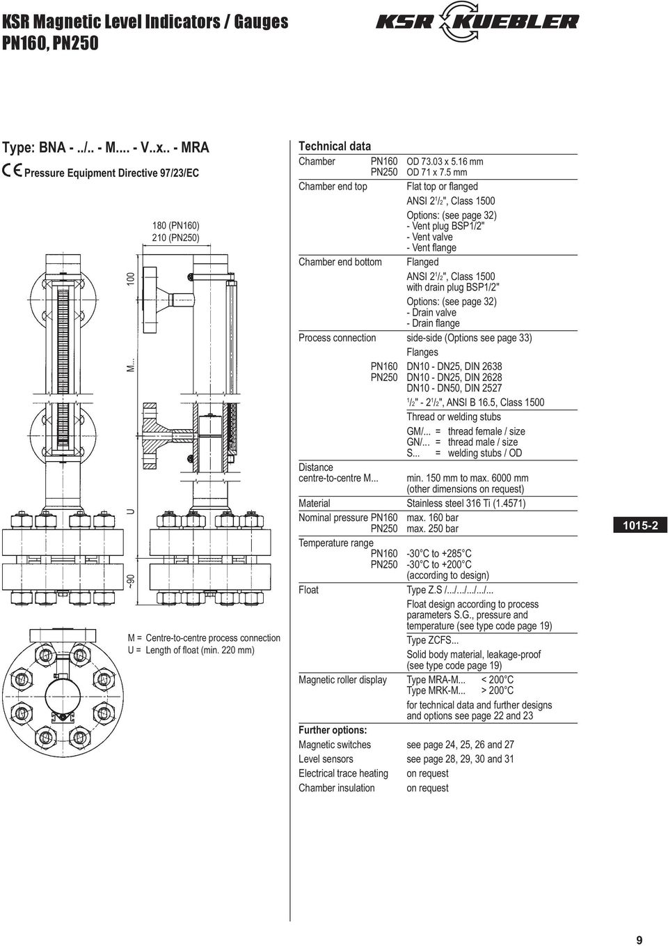 KSR Magnetic Level Indicators / Gauges - PDF