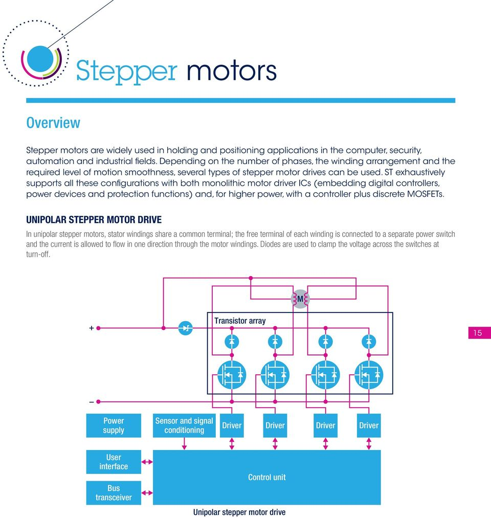Motor Control Reference Guide Pdf Stepper Driver Circuit Using Transistor St Exhaustively Supports All These Configurations With Both Monolithic Ics Embedding Digital Controllers