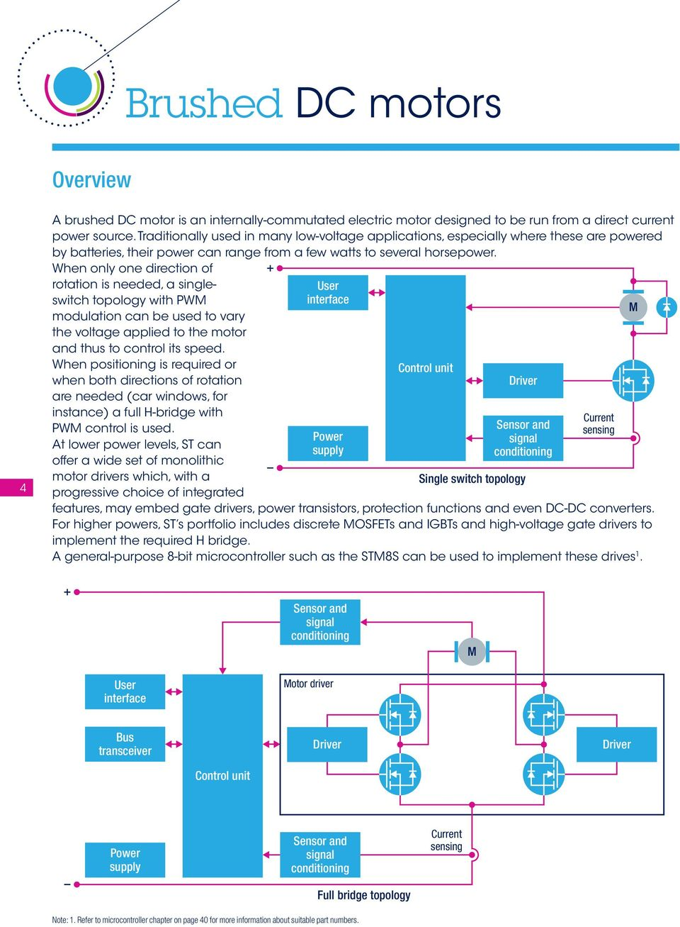 Motor control Reference Guide - PDF