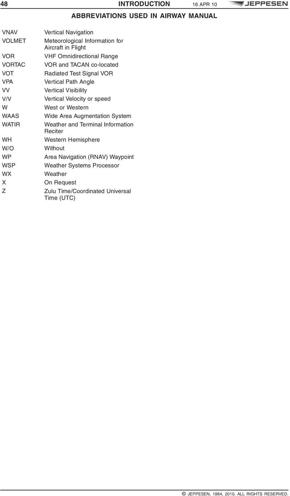 Jeppesen airway manual 2013 india jeppesen jdm mobile array definitions abbreviations used in airway manual pdf rh docplayer net fandeluxe Images