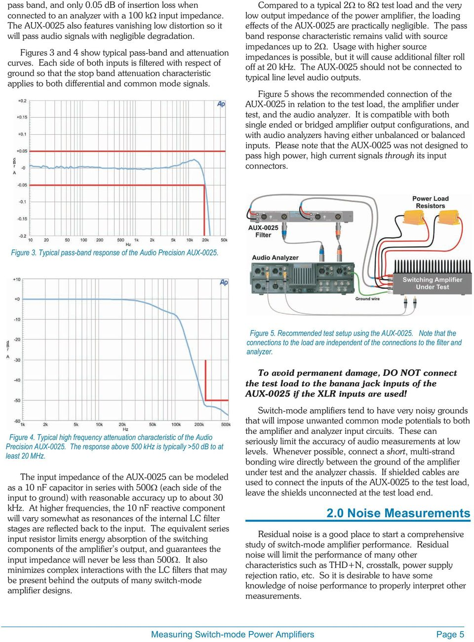 White Paper Measuring Switch Mode Power Amplifiers By Bruce Hofer Amplifier Load Summing Each Side Of Both Inputs Is Filtered With Respect Ground So That The Stop Band