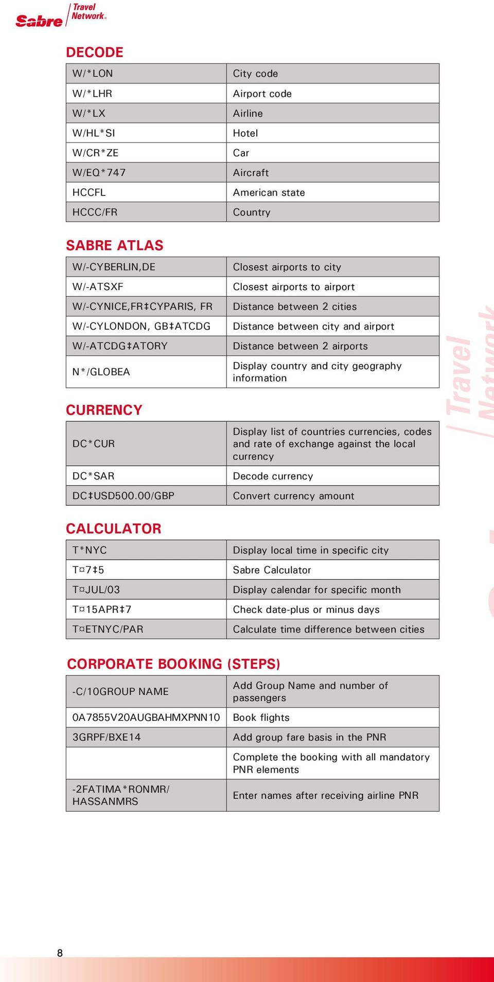 Sabre quick reference guide emquest user guide manual that easy to sabre quick reference guide pdf rh docplayer net fandeluxe Choice Image