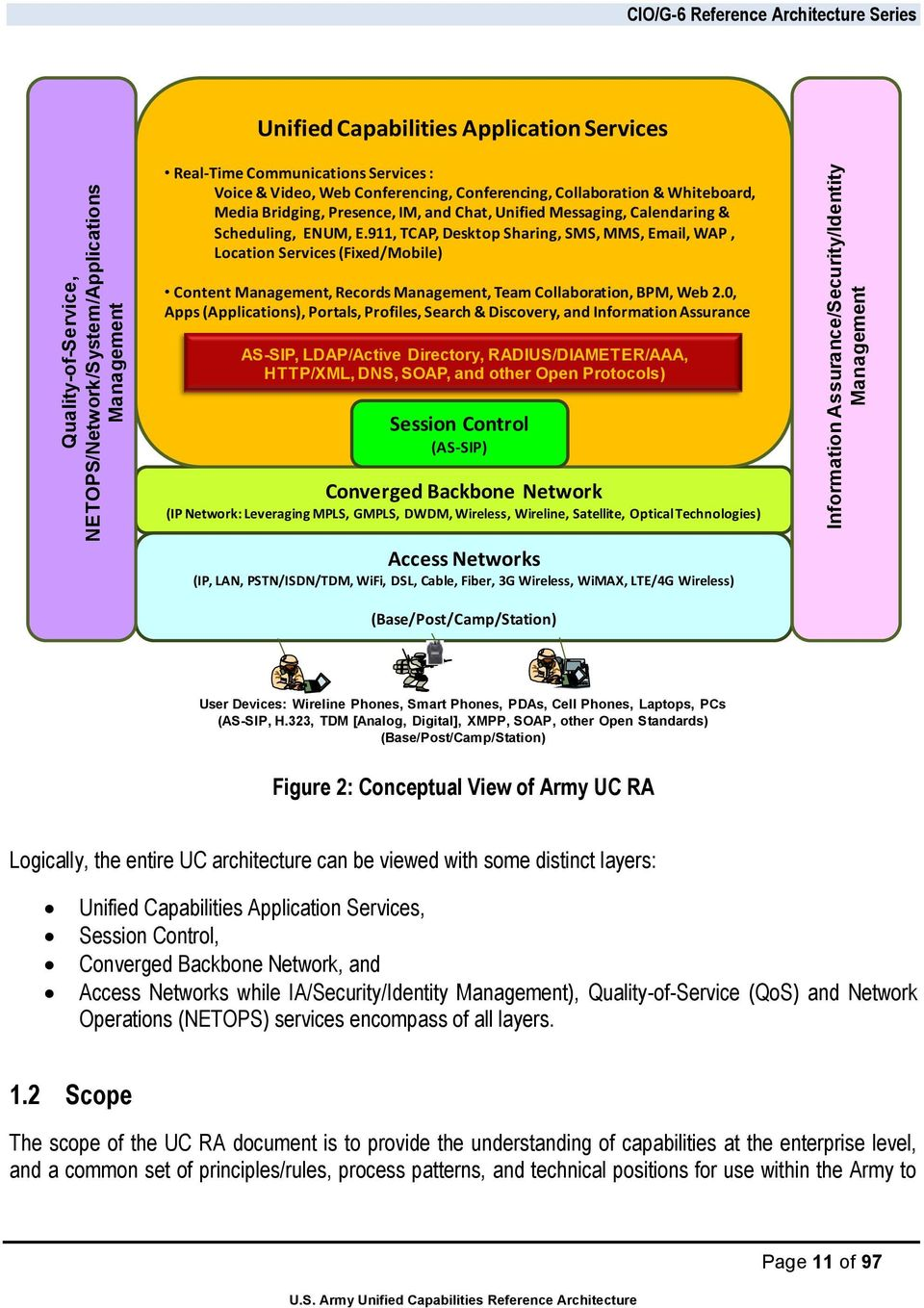 U S  Army Unified Capabilities (UC) Reference Architecture (RA