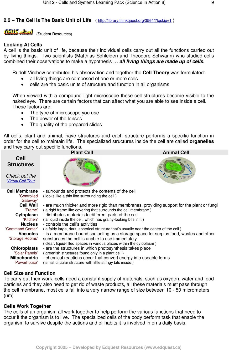 Unit 2 Cells And Systems Learning Pack Science In Action 8 Pdf Photos 3d Plant Cell Diagram From Textbook Animal Two Scientists Matthias Schleiden Theodore Schwann Who Studied Combined Their Observations To