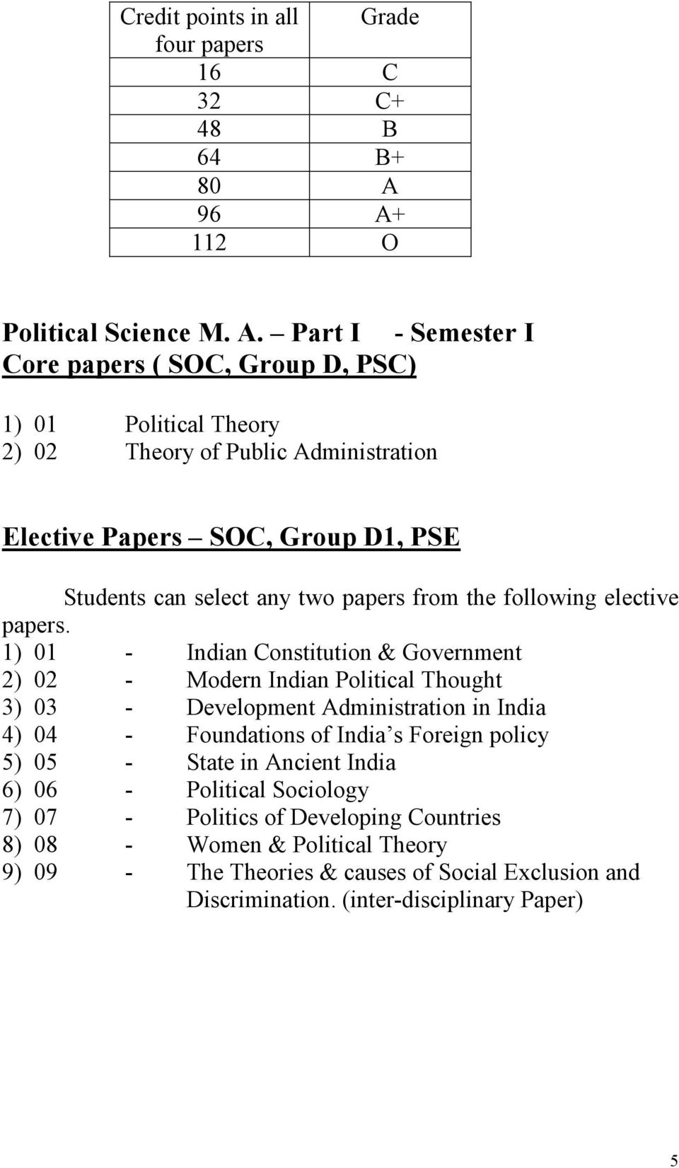 PSE Students can select any two papers from the following elective papers.