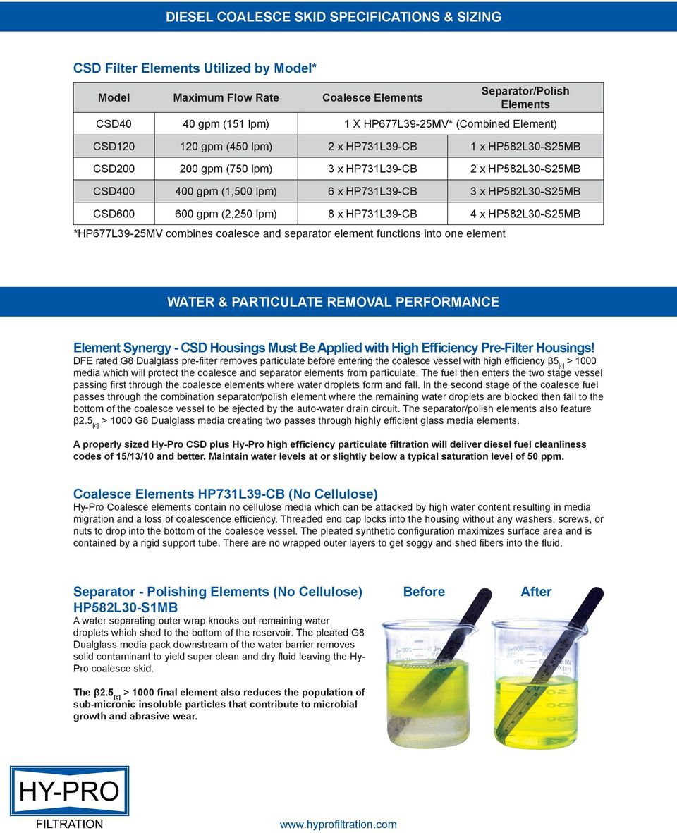 CSD WATER REMOVAL FILTERS FOR DIESEL - PDF