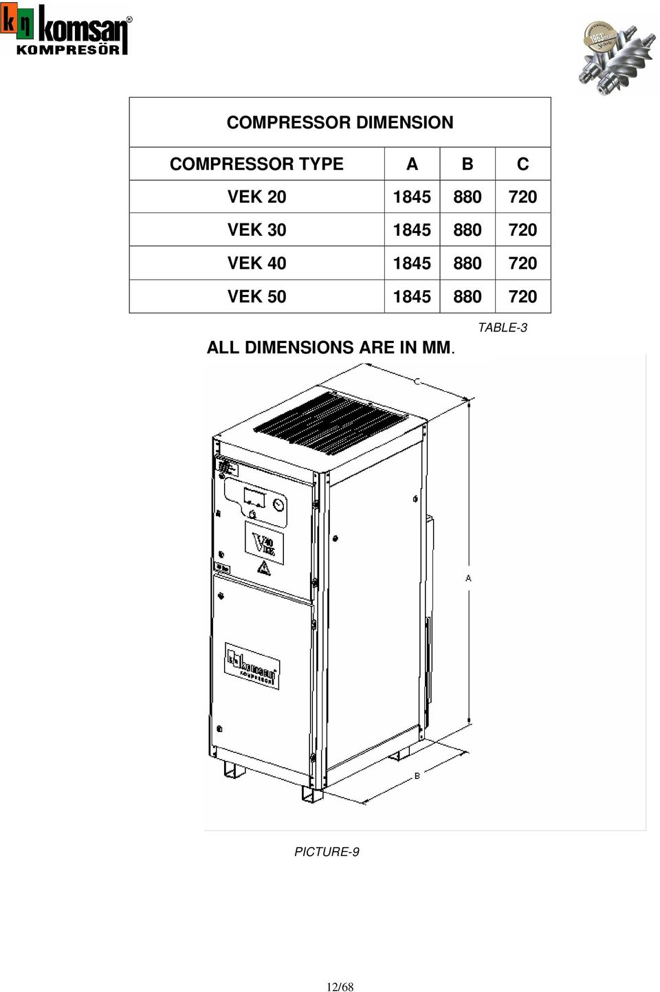 Vek Screw Compressor Pdf Volvo 960 1994 Instrument Cluster Wiring Diagram And Ambient Temperature Guide 40 1845 880 720 50