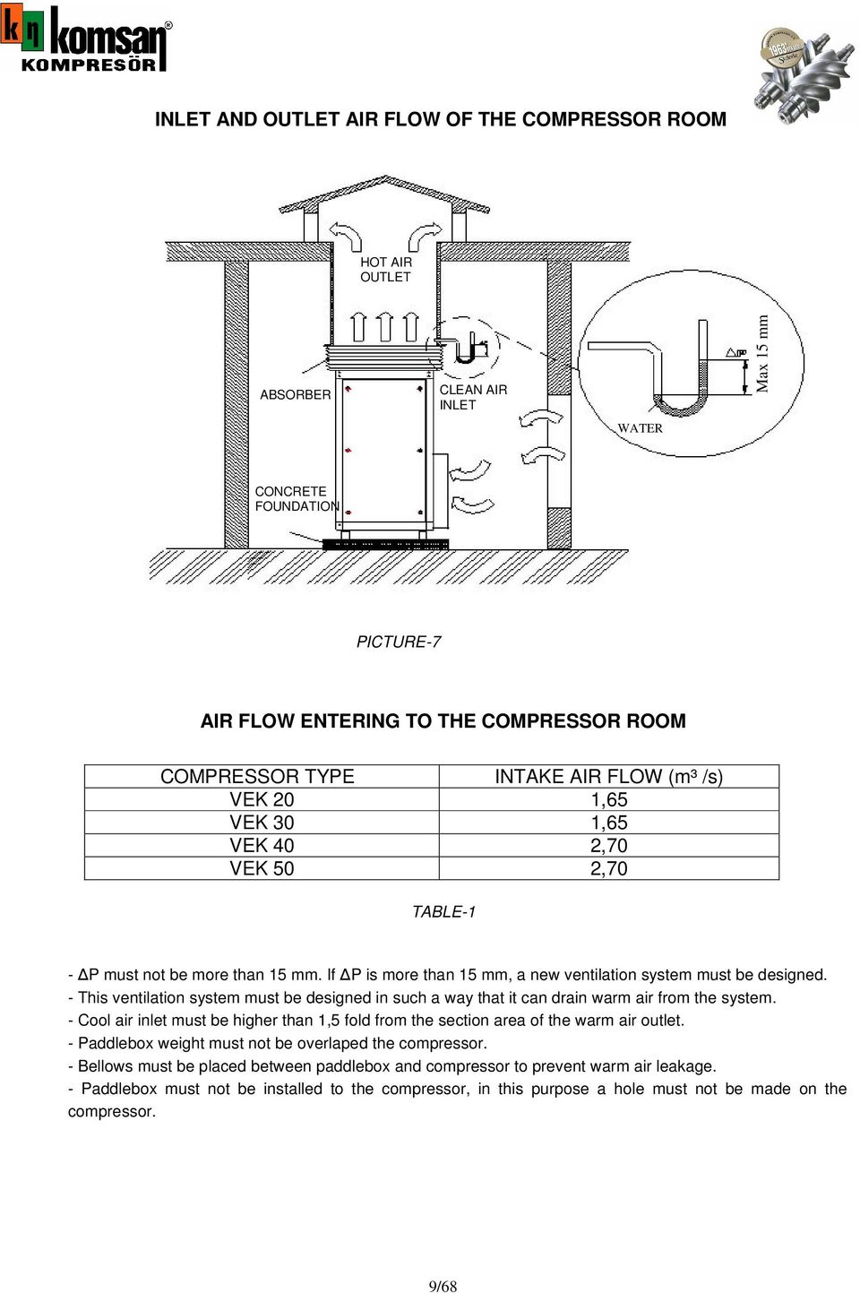 Vek Screw Compressor Pdf