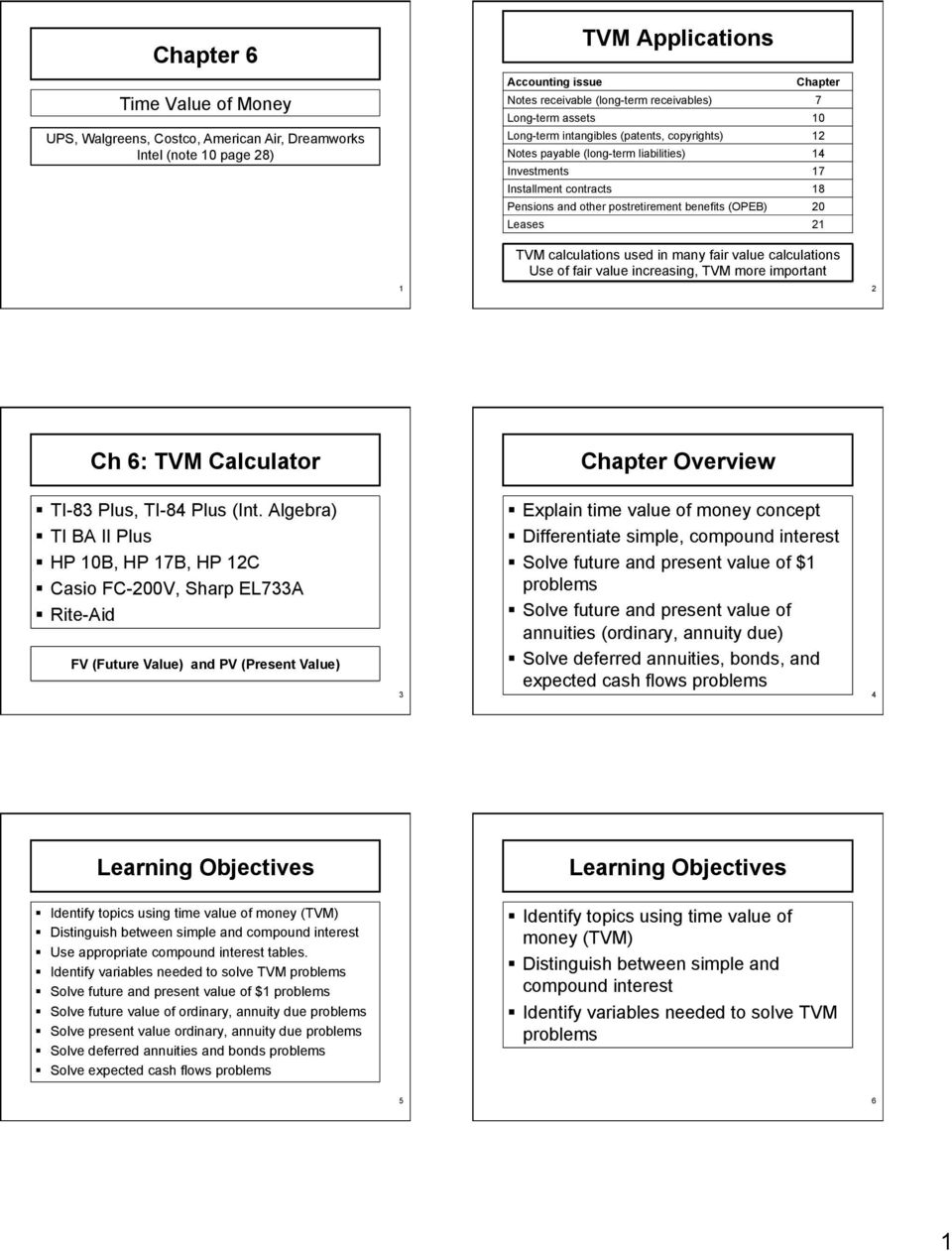 tvm applications chapter pdf