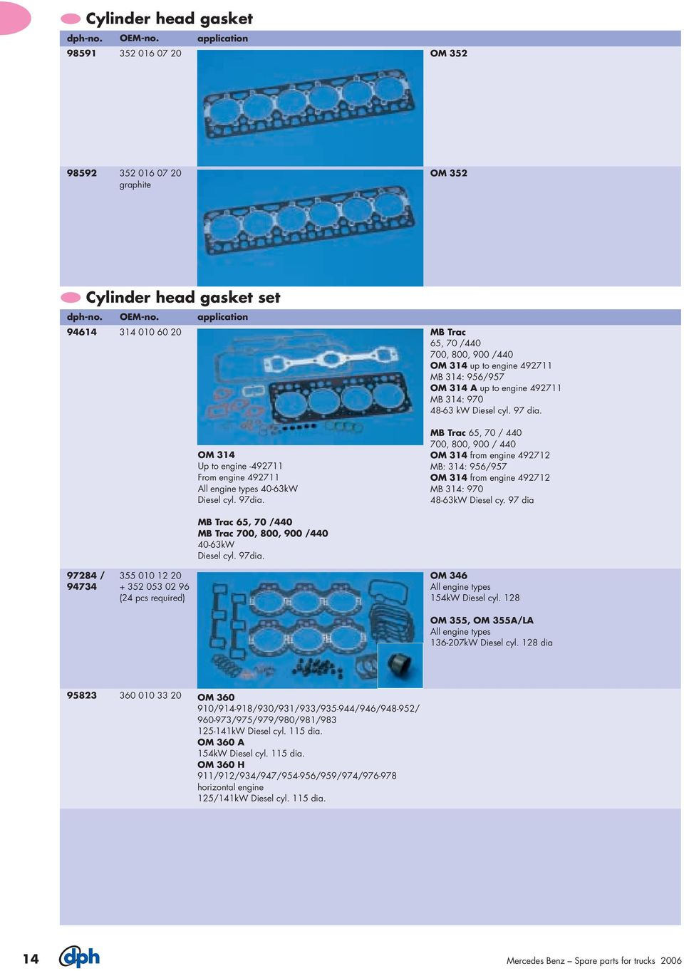 Mercedes benz spare parts for trucks qualitt made by dph germany 65 70 440 700 800 900 440 om 314 from engine fandeluxe Image collections