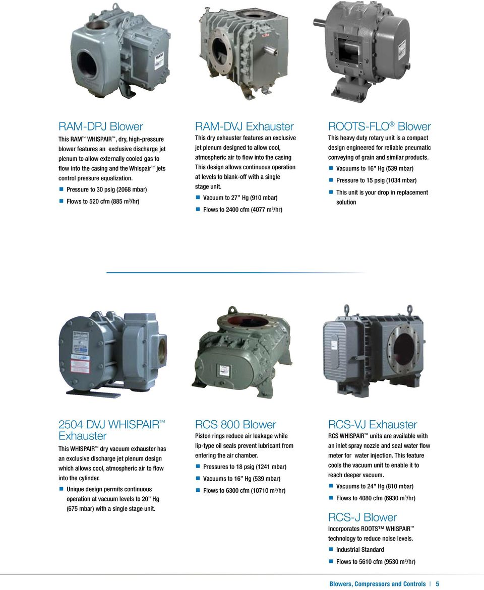 BLOWERS, COMPRESSORS AND CONTROLS - PDF