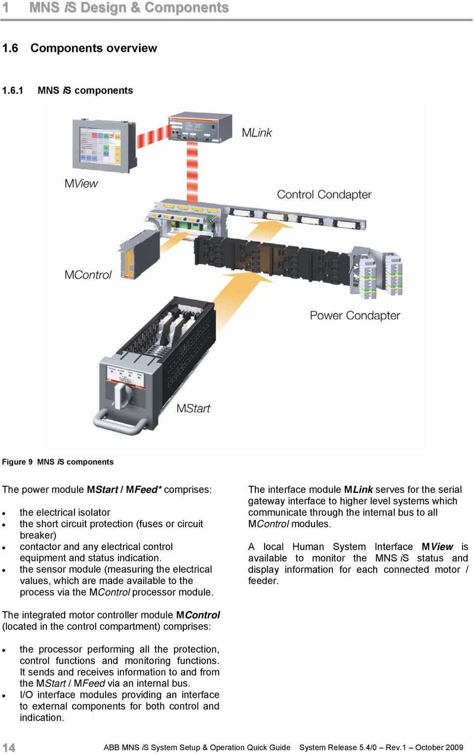 MNS is Motor Control Center System Setup and Operation Quick Guide Unicorn Cubicle Wiring Diagram on