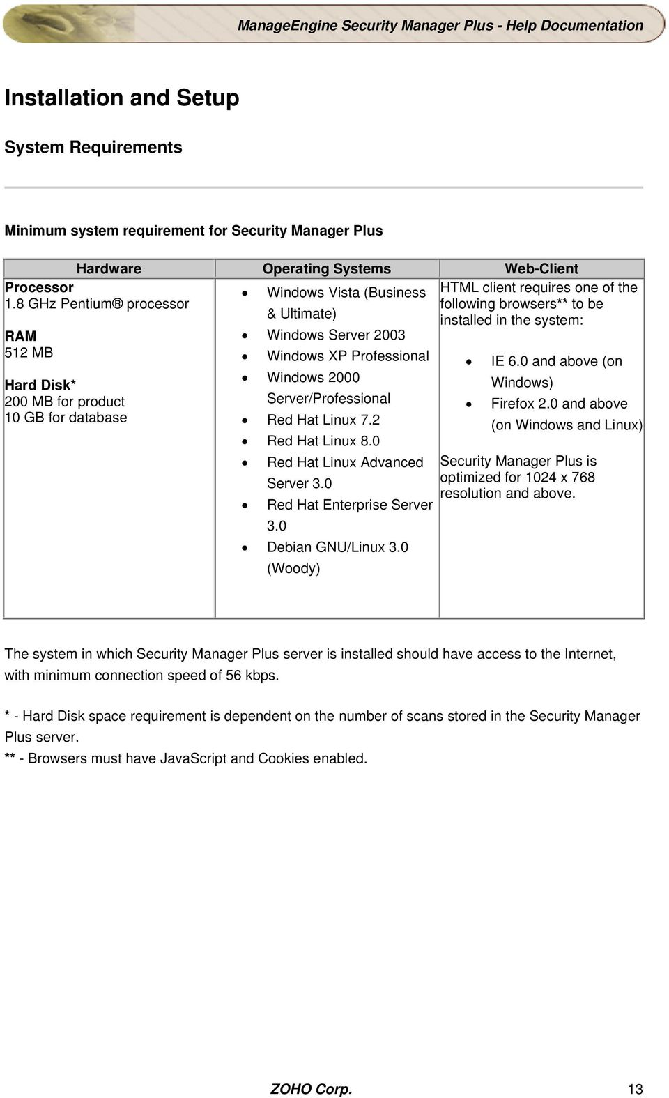 Table Of Contents INTRODUCTION About Security Manager Plus