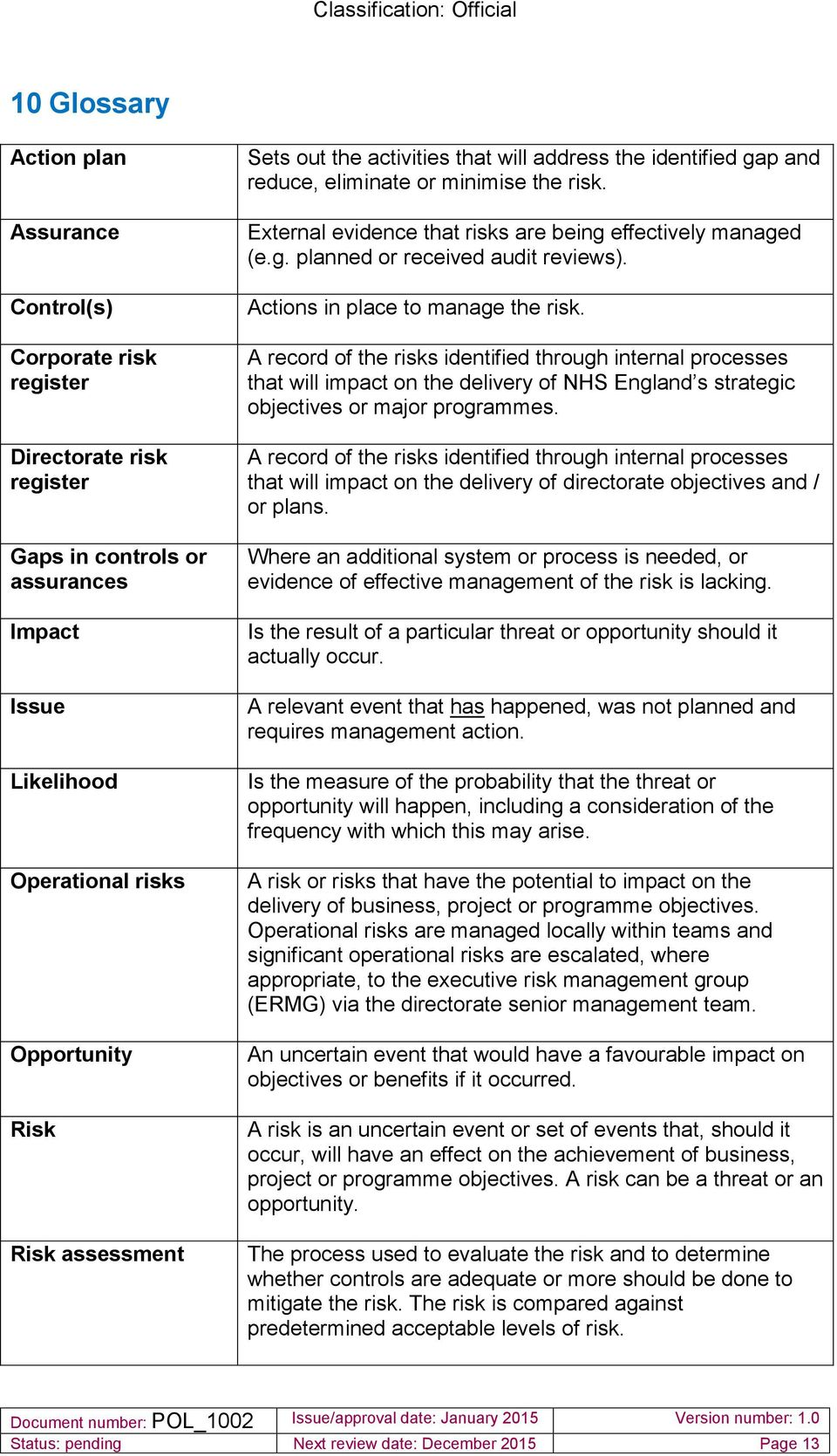 Actions in place to manage the risk. A record of the risks identified through internal processes that will impact on the delivery of NHS England s strategic objectives or major programmes.