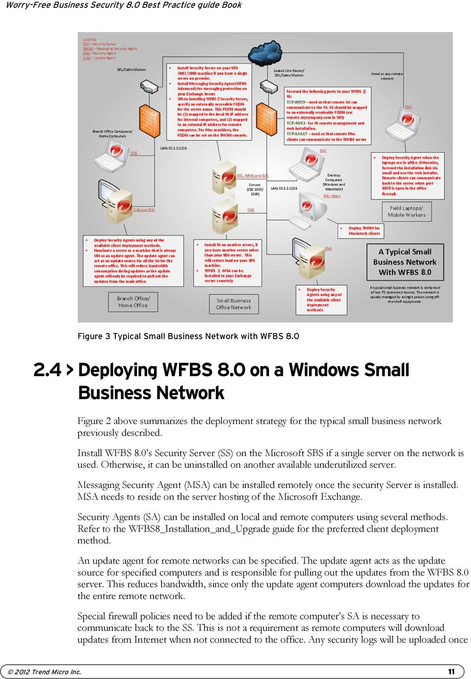Trend Micro Worry-Free Business Security 8 0  Best Practice