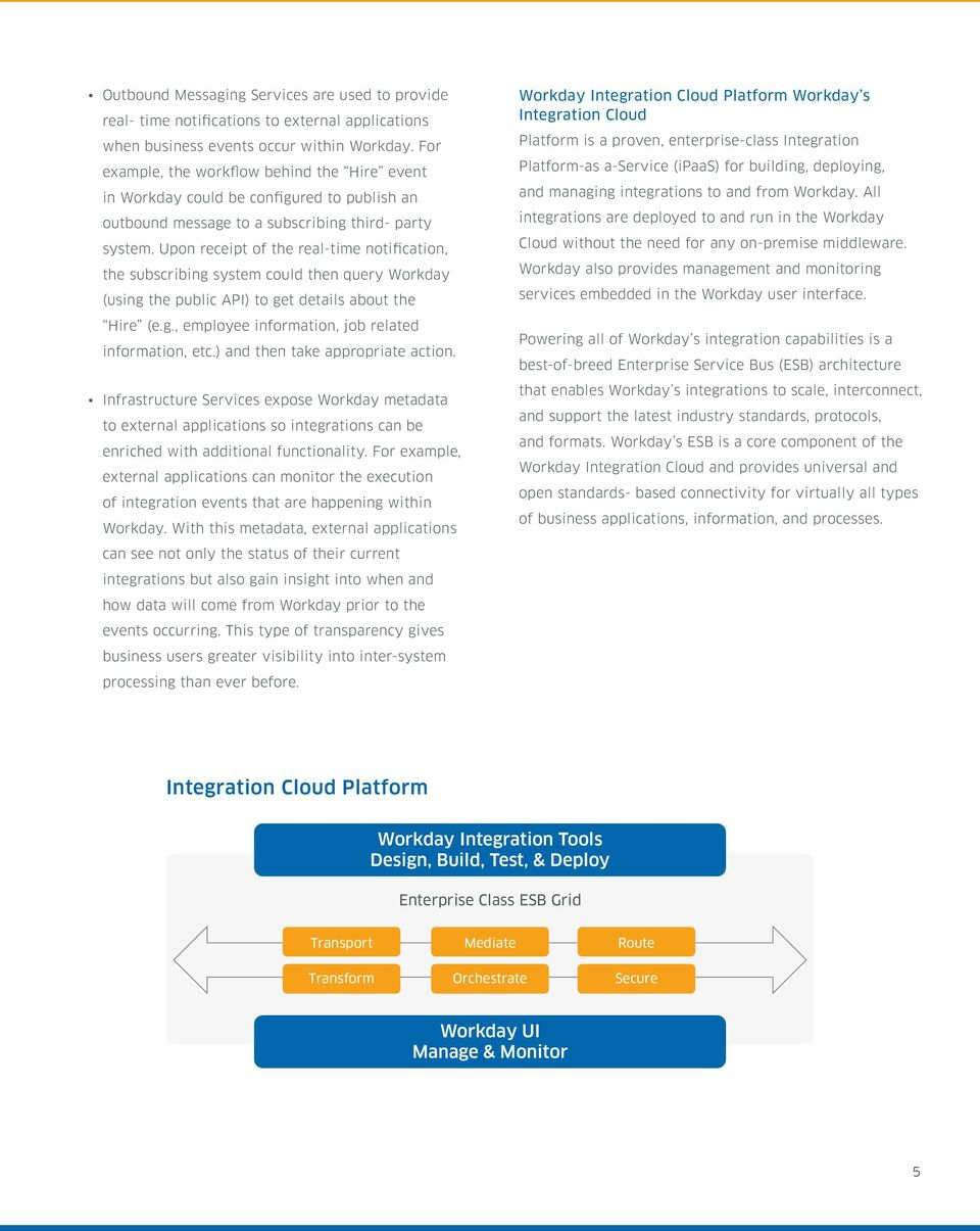 Simplifying Enterprise Integration with the Workday