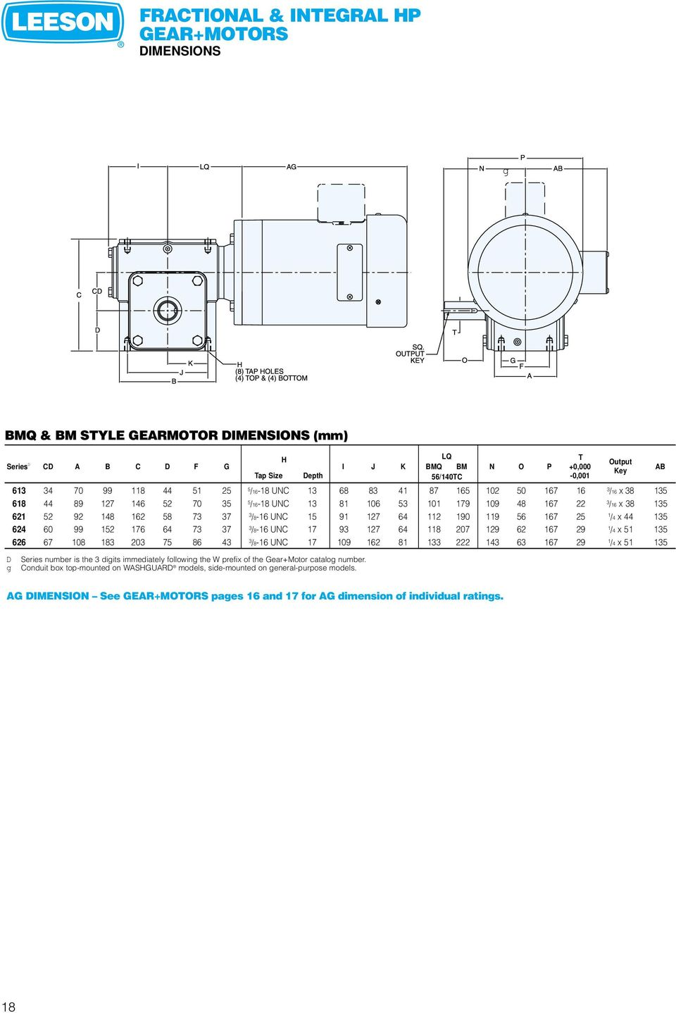 Direct Current Motors Gearmotors Pdf Motor Additionally Bodine Electric Wiring Diagram Also Thermal 15 91 127 64 112 190 119 56 167 25 1 4 X 44 135