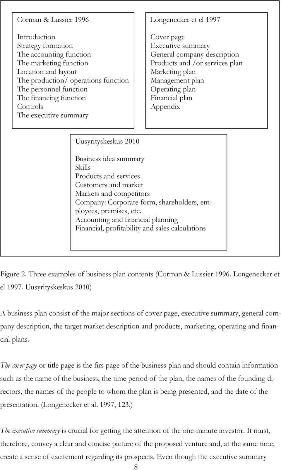 financial plan appendix uusyrityskeskus 2010 business idea summary skills products and services customers and market markets