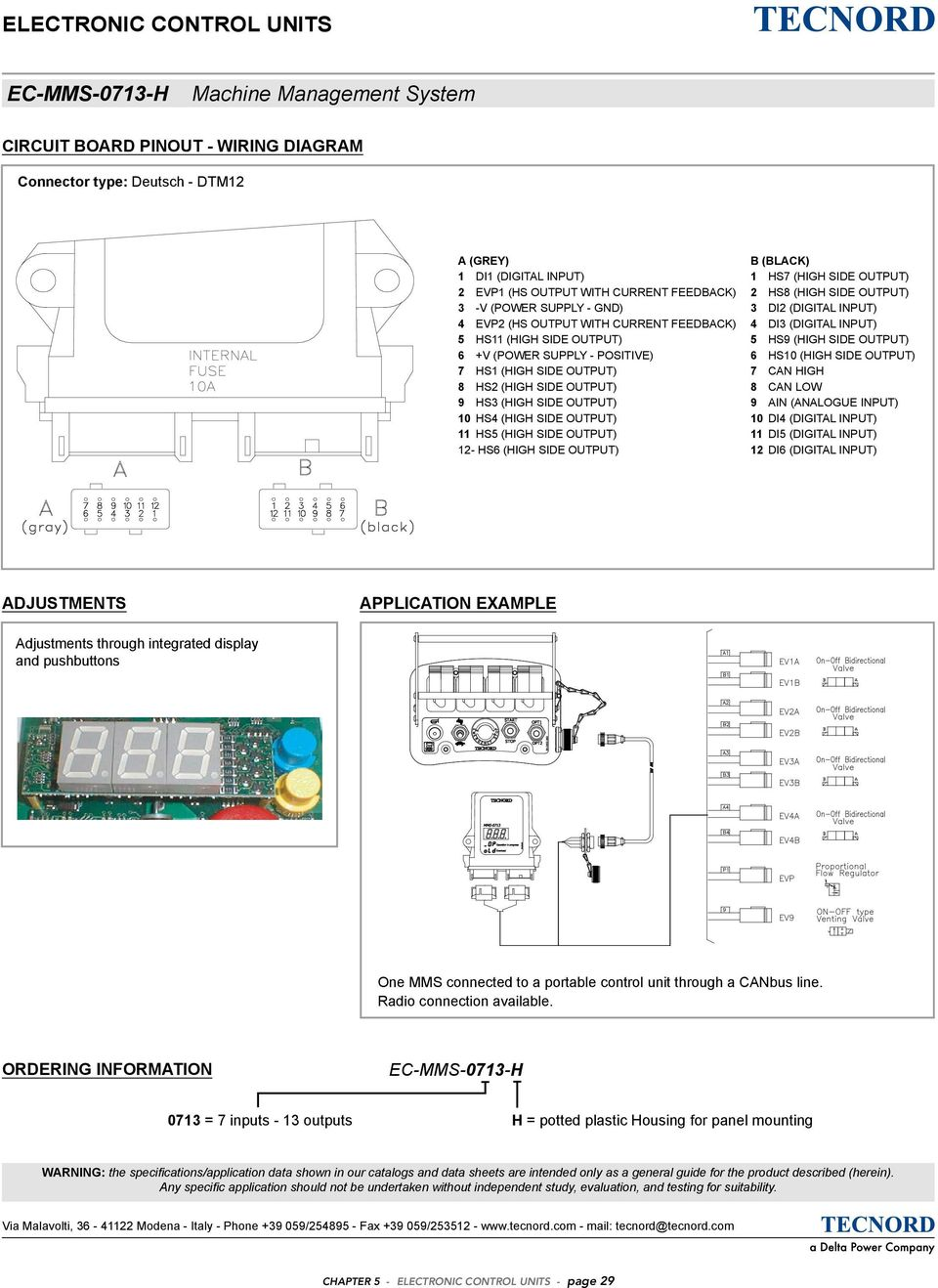 Electronic Control Units Machine Management Systems Description Gauges Wire Harness Moreover Flex A Lite Fan Controller Wiring Diagram 1 Di1 Current Digital Input Feedback 2 Out 5 High Side