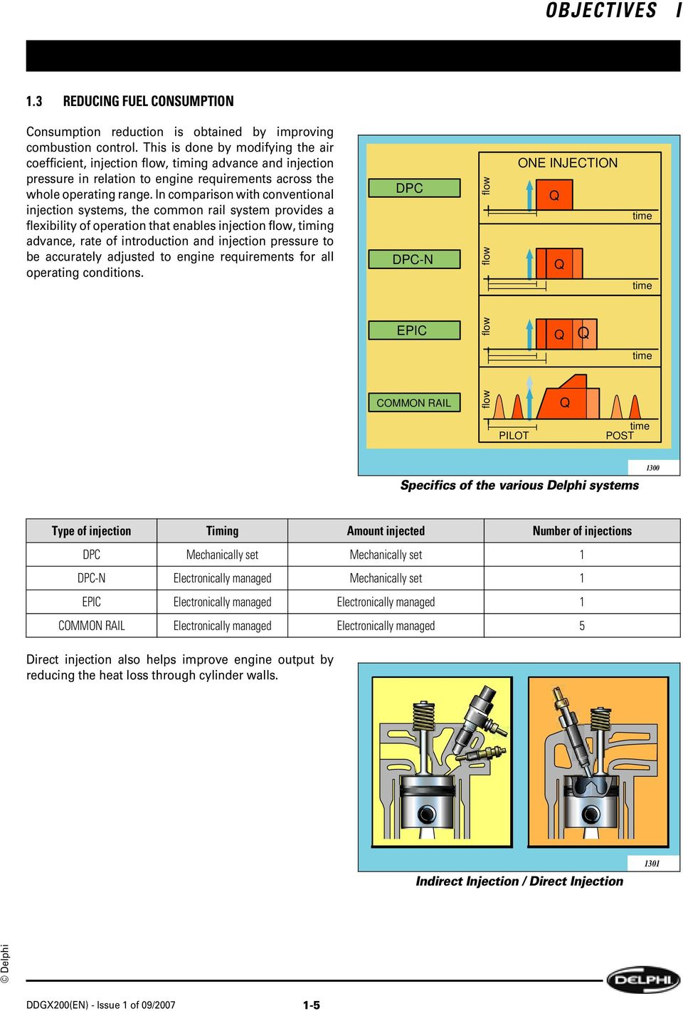 Common Rail Manual Principles Of Operation Pdf Engine Heat Loss Diagram In Comparison With Conventional Injection Systems The System Provides A Flexibility
