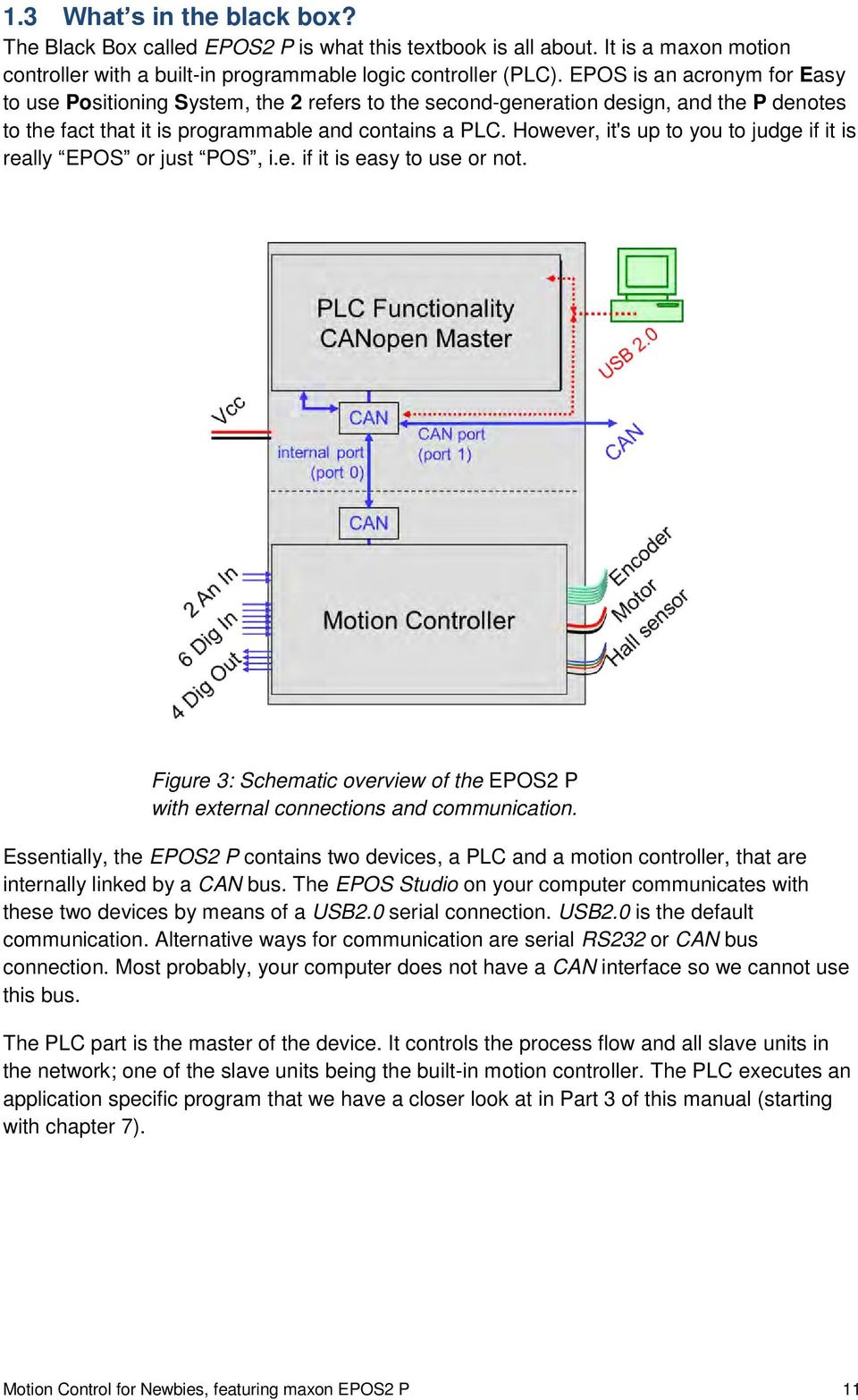 Motion Control For Newbies Featuring Maxon Epos2 P Pdf 3 Way Switch Wiring Diagram However Its Up To You Judge If It Is Really Epos Or Just Pos
