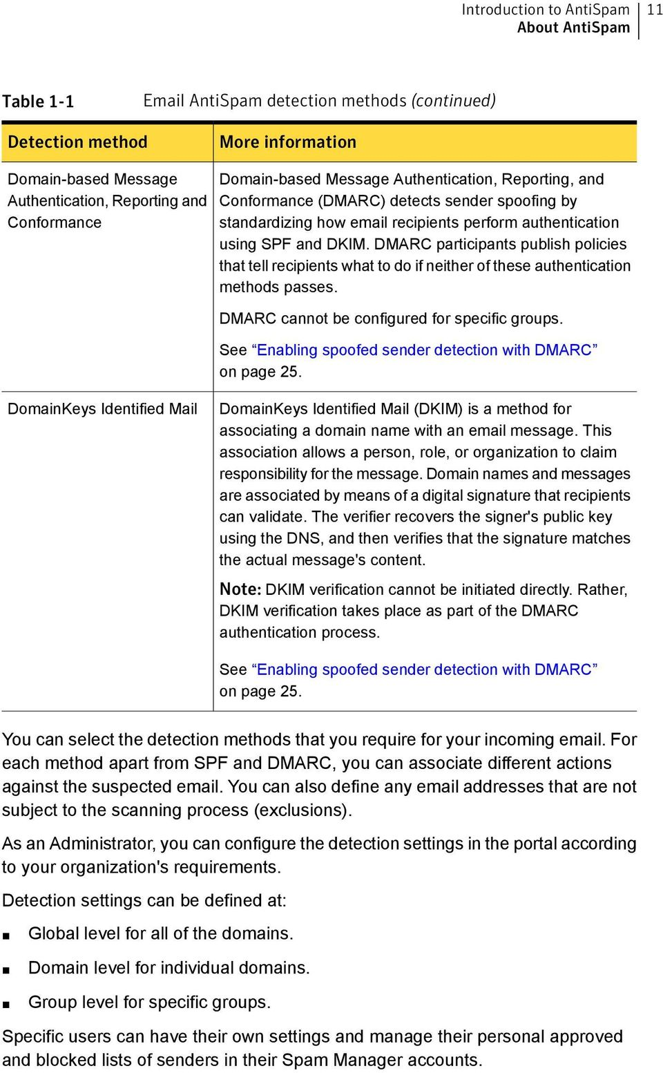 DMARC participants publish policies that tell recipients what to do if neither of these authentication methods passes. DMARC cannot be configured for specific groups.