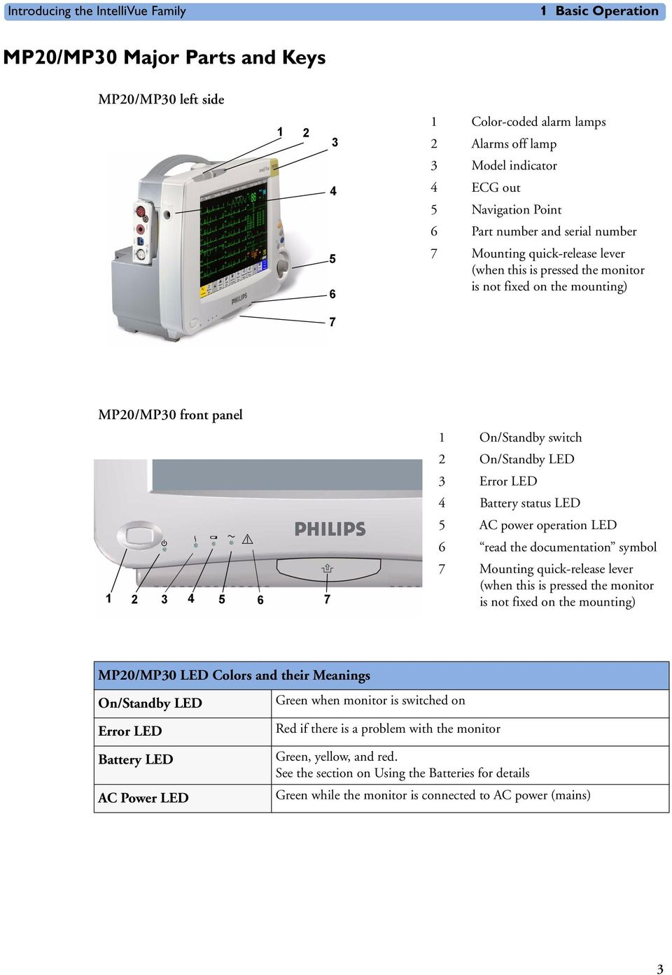 INSTRUCTIONS FOR USE  IntelliVue Patient Monitor  MP20/30