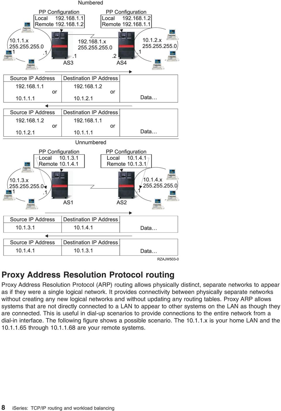 Proxy ARP allows systems that are not directly connected to a LAN to appear to other systems on the LAN as though they are connected.