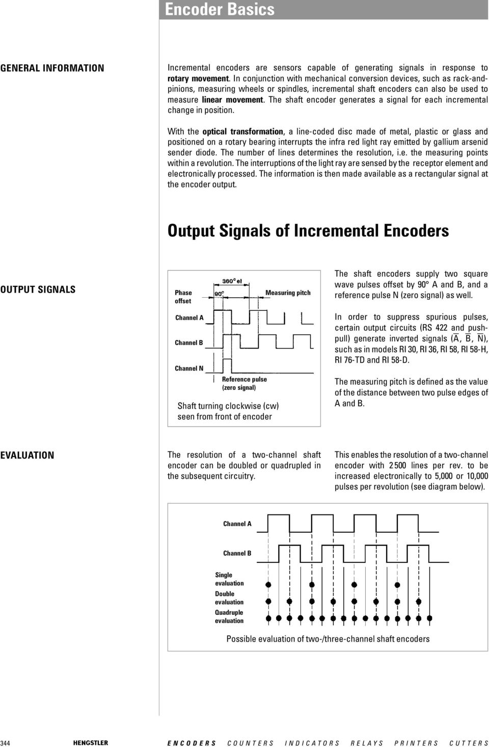 Encoder Basics  Measuring pitch  Channel N Reference pulse
