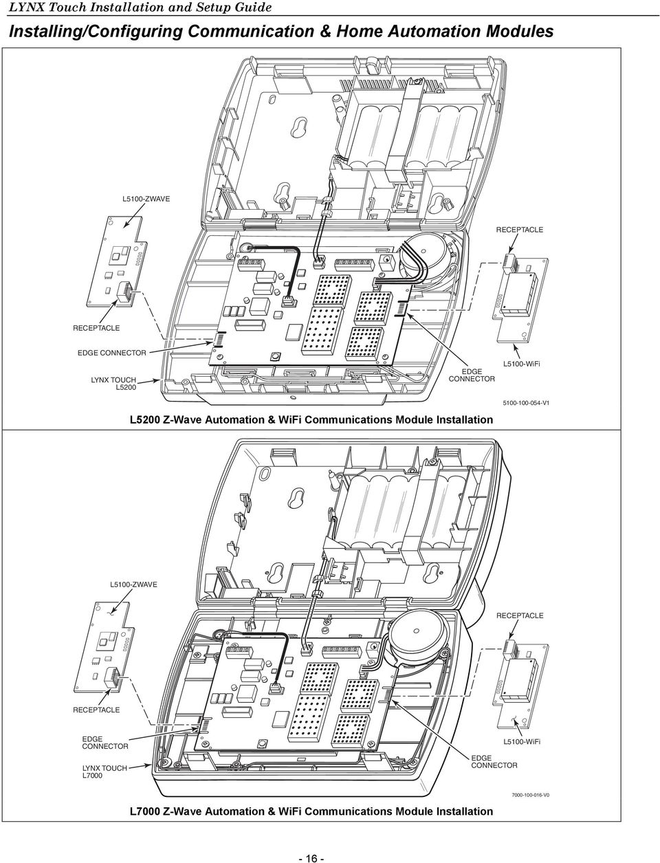 lynx 5100 wiring diagram