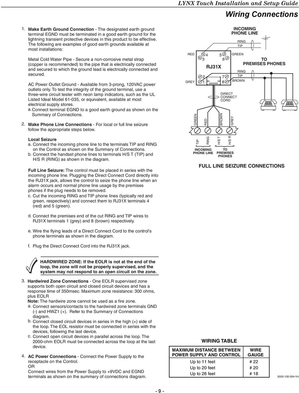 rj31x wiring diagram wiring library phone wiring diagram dorable rj31x wiring diagram to alarm system pattern electrical rj31x wiring diagram to
