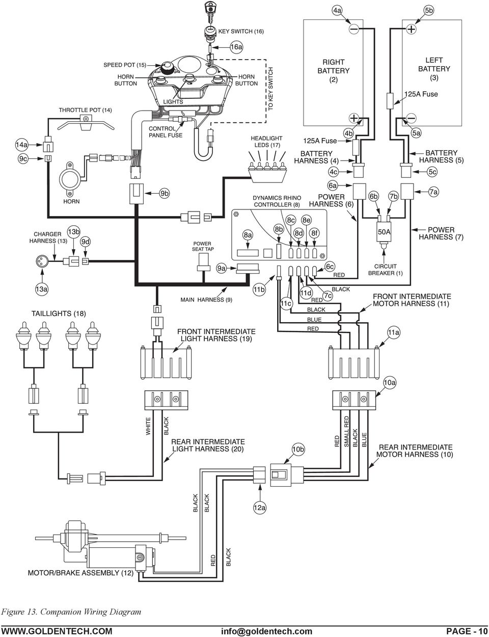 Invacare Auriga 10 Wiring Diagram Archive Of Automotive Mobility Scooter Somurich Com Rh