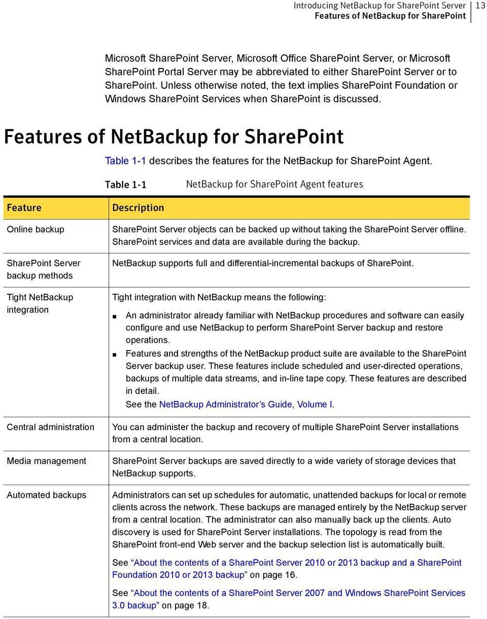 Features of NetBackup for SharePoint Table 1-1 describes the features for the NetBackup for SharePoint Agent.