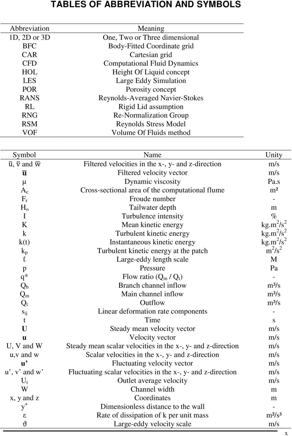 NUMERICAL MODELING OF A 90 OPEN- CHANNEL CONFLUENCE FLOW USING