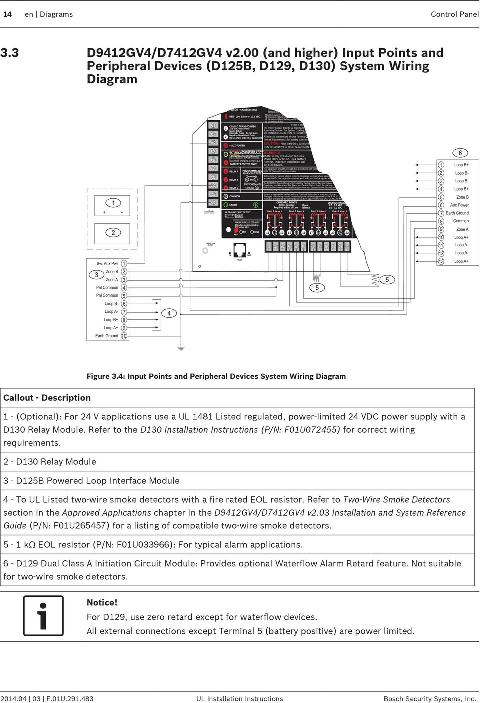 Control Panel D9412gv4 D7412gv4 V203 En Ul Installation Security Systems Wiring Diagram Instructions Bosch Inc 2 Vdc Battery Load Shed Refer To The Approved Applications Compliance Guide