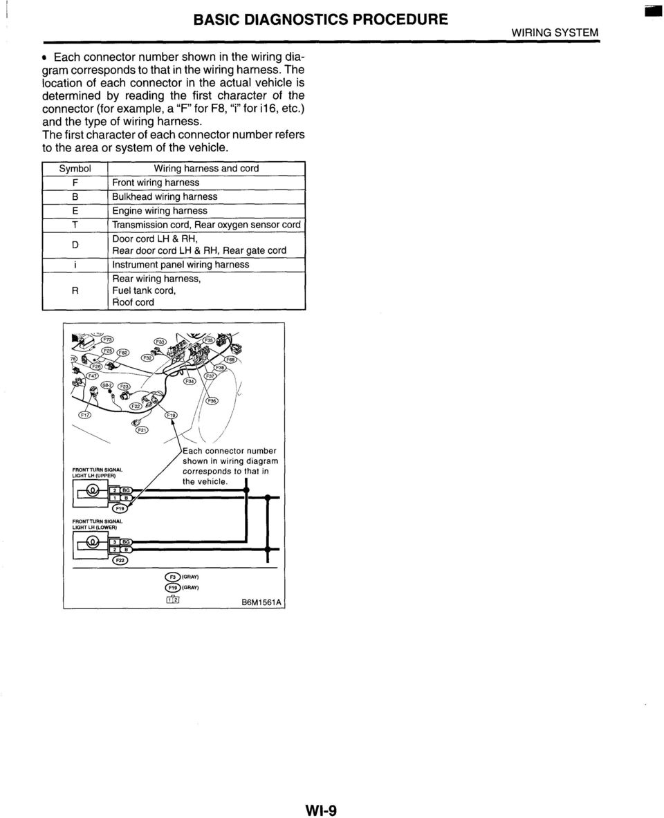 Wiring System Section Pdf Toyota Ta A Stereo Harness Also Volvo 850 Radio The First Character Of Each Connector Number Refers To Area Or Vehicle