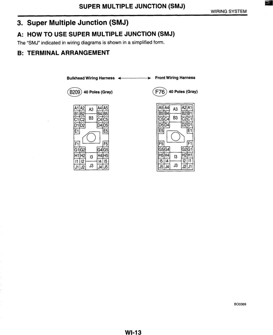 Wiring System Section Pdf Numbered Harness In A Simplified Form