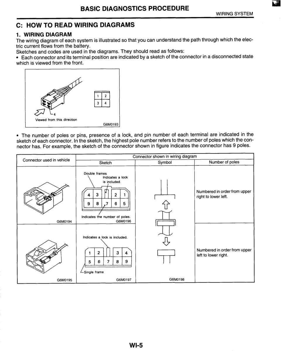 Wiring System Section Pdf Toyota Ta A Stereo Harness Also Volvo 850 Radio They Should Read As Follows Each Connector And Its Terminal Position Are Indicated By