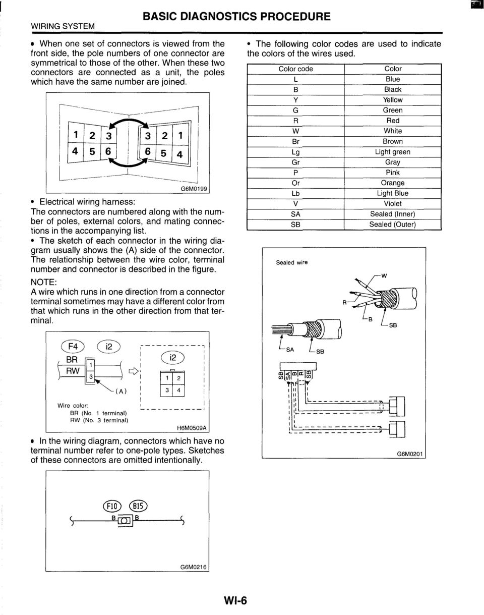 Wiring System Section Pdf F67 Diagram Electrical Harness The Connectors Are Numbered Along With Number Of Poles External